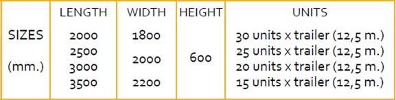 月台調整板規格,升降平台,月台調整器尺寸